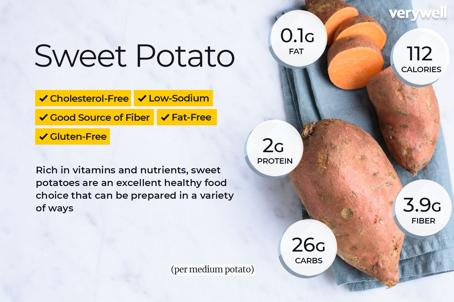 nutrition value of sweet potato